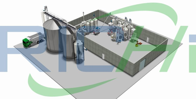 components of china 3tph poultry pellet feed production line